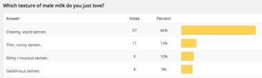 poll 41